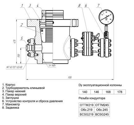 ОКп1Кх21