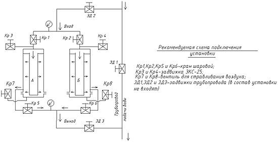 Схема УФ 100-40М